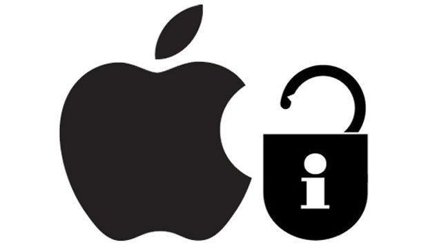 Аpple ID